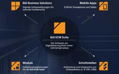 Die neue ELO ECM Suite 21 ist da!